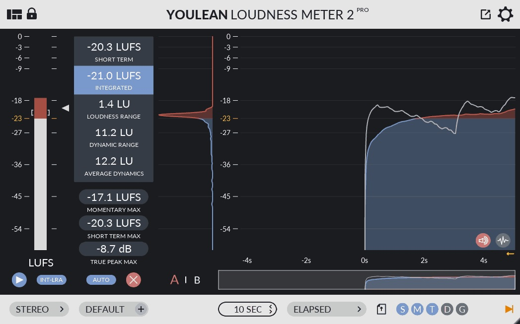 Youlean Loudness Meter Pro v2.4.0 CE-V.R